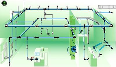 Druckluftleitungen Transair
